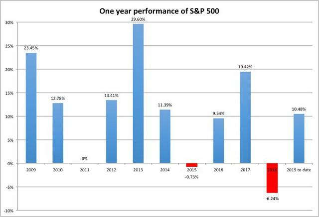 Thị trường bất ngờ tăng tốc thời điểm đầu năm, không ít các nhà đầu tư đã lỡ tàu - Ảnh 1.