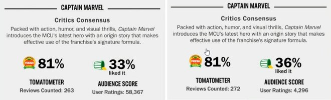 disney - 2 15523640603082030304210 - Muốn biết đế chế Disney lớn mạnh như thế nào, hãy nhìn vào cách họ thao túng Internet để bảo vệ bộ phim Captain Marvel