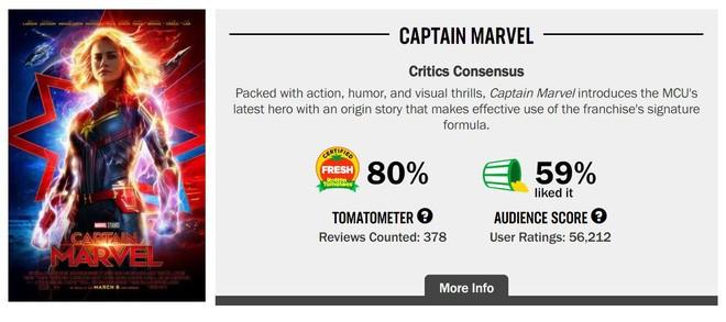 disney - photo 1 15523639113112007901718 - Muốn biết đế chế Disney lớn mạnh như thế nào, hãy nhìn vào cách họ thao túng Internet để bảo vệ bộ phim Captain Marvel