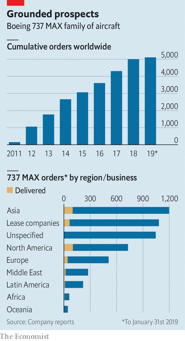 Boeing sẽ mất ít nhất 1 tỷ USD vì cuộc khủng hoảng 737 - Ảnh 1.