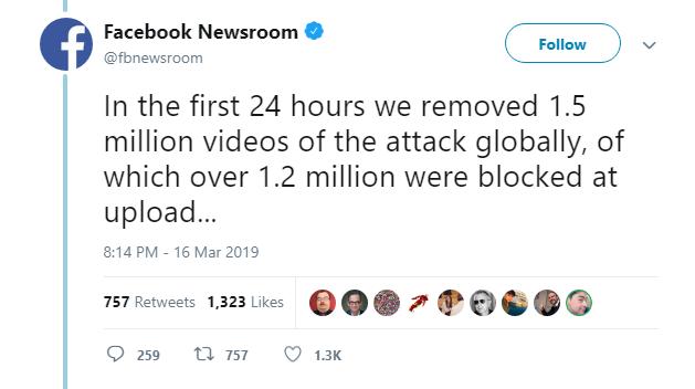 Chỉ trong 24 giờ, Facebook đã xóa 1,5 triệu video về vụ tấn công nhà thờ Hồi giáo ở New Zealand - Ảnh 1.