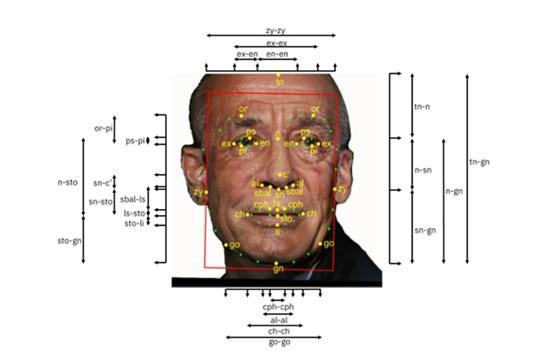 """""""Bí mật đáng sợ của công nghệ nhận diện khuôn mặt: hình ảnh của chính bạn có thể đang bị sử dụng trái phép - Ảnh 3."""