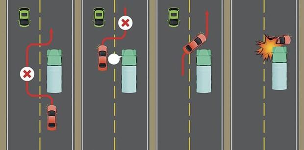 Kinh nghiệm quan trọng để tránh xe tải, xe container an toàn - Ảnh 2.