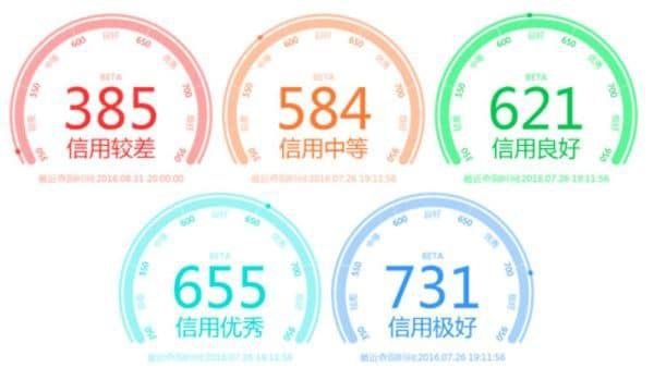 Người Trung Quốc cho rằng phương Tây đang hiểu nhầm về hệ thống tín dụng xã hội, đây mới là góc nhìn đúng từ phía họ - Ảnh 1.