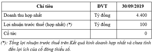 Hùng Vương, Vĩnh Hoàn, Navico đã khởi động, doanh nghiệp cá tra sẽ được mùa năm 2019? - Ảnh 2.