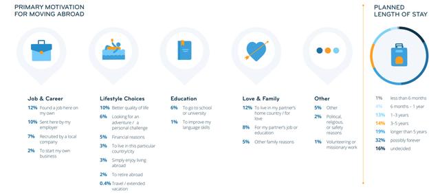 Chất lượng cuộc sống chỉ xếp thứ 51 nhưng chỉ số hạnh phúc của Việt Nam lại đứng thứ 6 thế giới - Ảnh 1.