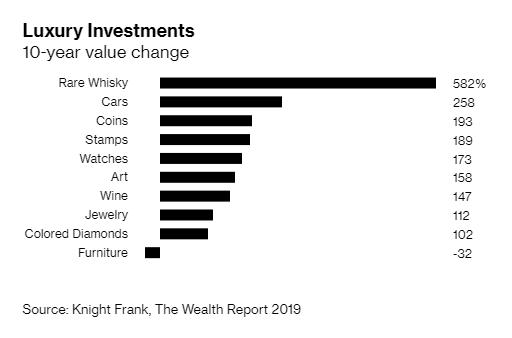 Người siêu giàu thường sống ở đâu trên thế giới? - Ảnh 2.