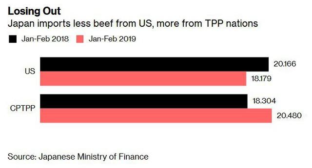 Sau Trung Quốc, đến lượt Nhật Bản sẵn sàng cho cuộc đụng độ thương mại với ông Trump  - Ảnh 2.