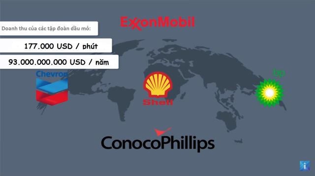 Loài người đang phụ thuộc vào dầu mỏ nhiều như thế nào?  - Ảnh 1.