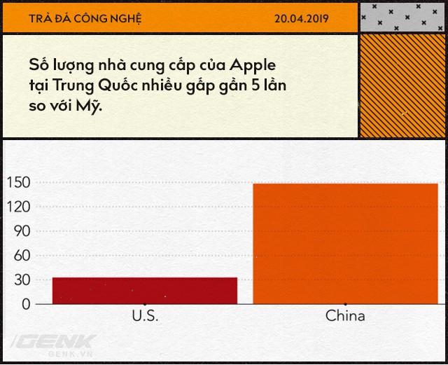 Apple đã trở thành con tin trong tay Trung Quốc như thế nào - Ảnh 2.