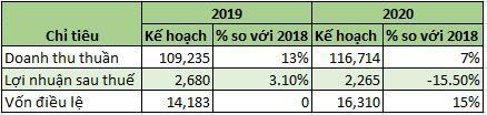 Việt Nam sẽ là thị trường hàng không tăng trưởng nhanh thứ 5 thế giới: Cuộc cạnh tranh khốc liệt nhìn từ Vietnam Airlines  - Ảnh 4.