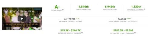 Khá bảnh kiếm hàng tỷ đồng trên mạng: Ai quản lý luồng tiền? - Ảnh 1.
