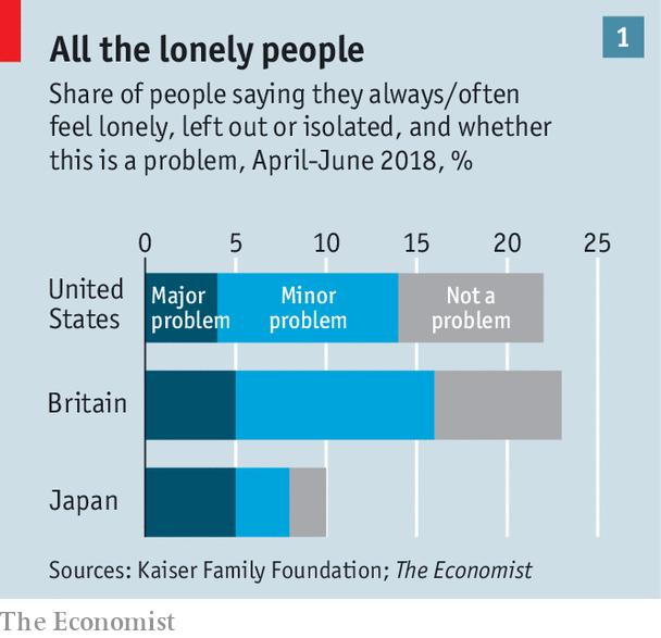 Không phải Brexit, đại dịch trăm năm cô đơn mới đang là hiểm họa lan rộng từ Anh ra toàn thế giới - Ảnh 3.