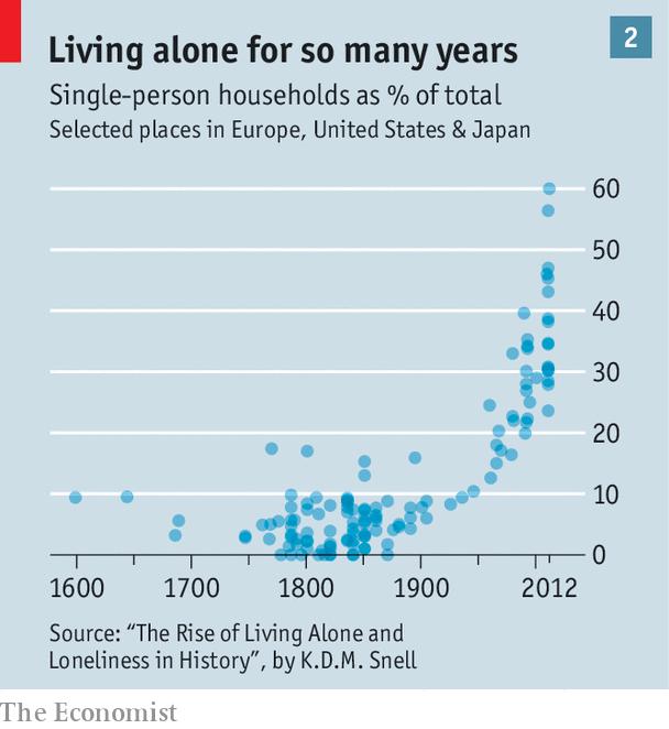 Không phải Brexit, đại dịch trăm năm cô đơn mới đang là hiểm họa lan rộng từ Anh ra toàn thế giới - Ảnh 4.