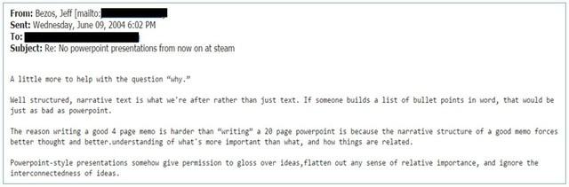 """Thói quen viết email ngắn gọn đến """"ngỡ ngàng"""" của Jeff Bezos: Chỉ với 2-3 từ cũng khiến người thì """"toát mồ hôi"""", người thì nể vài phần! - Ảnh 3."""