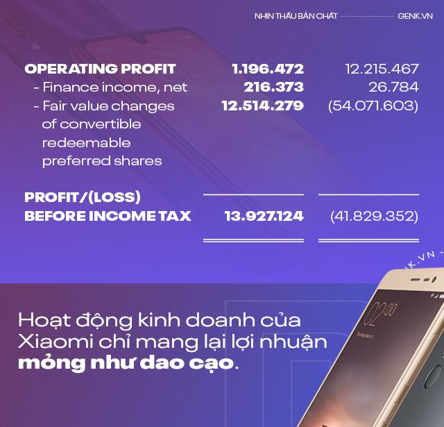 Nhìn thấu bản chất: Vì sao đang lãi tỷ đô mà Xiaomi lại tăng giá bán điện thoại? - Ảnh 3.