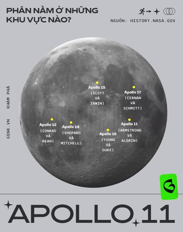 Phi hành gia đã để lại hàng đống phân trên Mặt Trăng và lần tới, chúng ta sẽ phải lên đó mang chúng về - Ảnh 11.