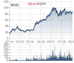 """Ông Đinh Anh Huân: """"Bán cổ phiếu Thế giới di động giúp tôi thực hiện được những ước mơ lớn với Seedcom"""" - Ảnh 2."""
