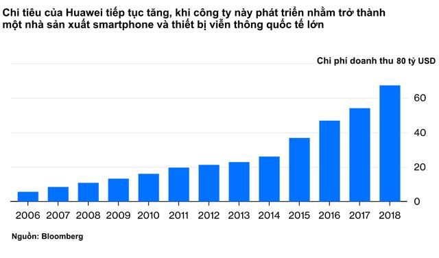Bloomberg: Chiến tranh lạnh về công nghệ giữa Mỹ và Trung Quốc đã chính thức bắt đầu - Ảnh 1.