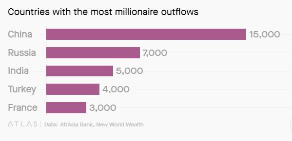 Trong 10 năm tới, người Ấn Độ sẽ giàu gấp đôi dân Anh - Ảnh 4.