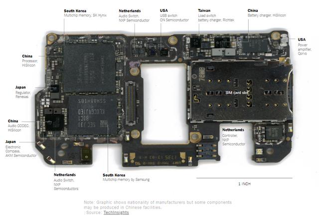 Made in USA vs Made in China: Tại sao Mỹ đánh Huawei? Câu trả lời bắt đầu từ chiếc tivi nhà bạn (P.2) - Ảnh 7.