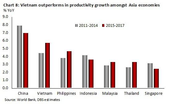 Kinh tế Việt Nam vượt Singapore vào 2029? Đâu là sự thật? - Ảnh 8.