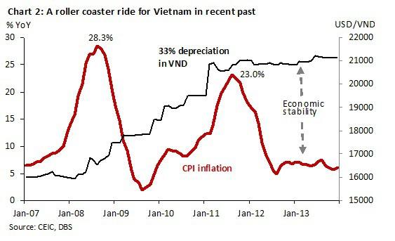 Kinh tế Việt Nam vượt Singapore vào 2029? Đâu là sự thật? - Ảnh 2.