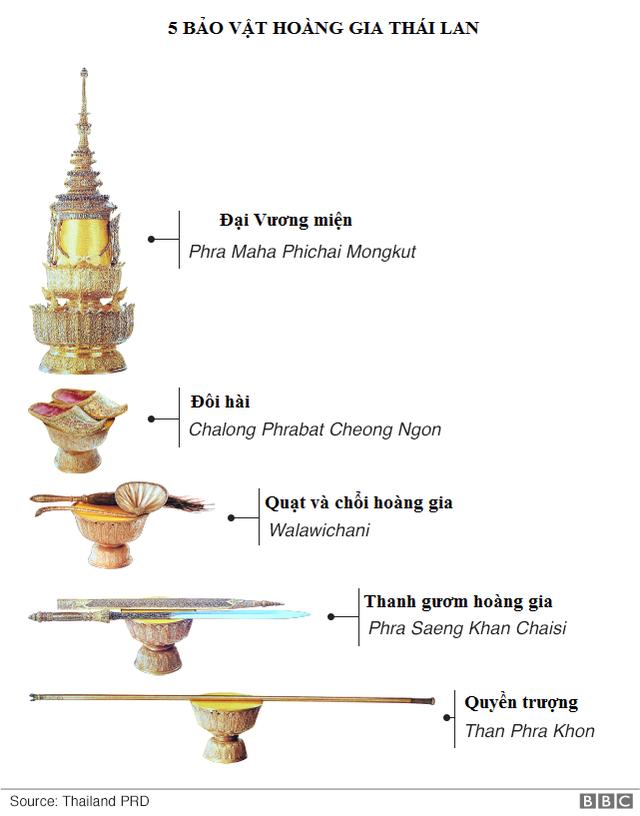 Toàn cảnh lễ đăng quang của Nhà vua Thái Lan Rama X - Ảnh 12.