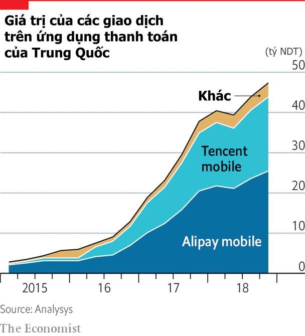 Tại sao giới trẻ cùng những chiếc smartphone lại trở thành cơn ác mộng của ngành ngân hàng? - Ảnh 3.
