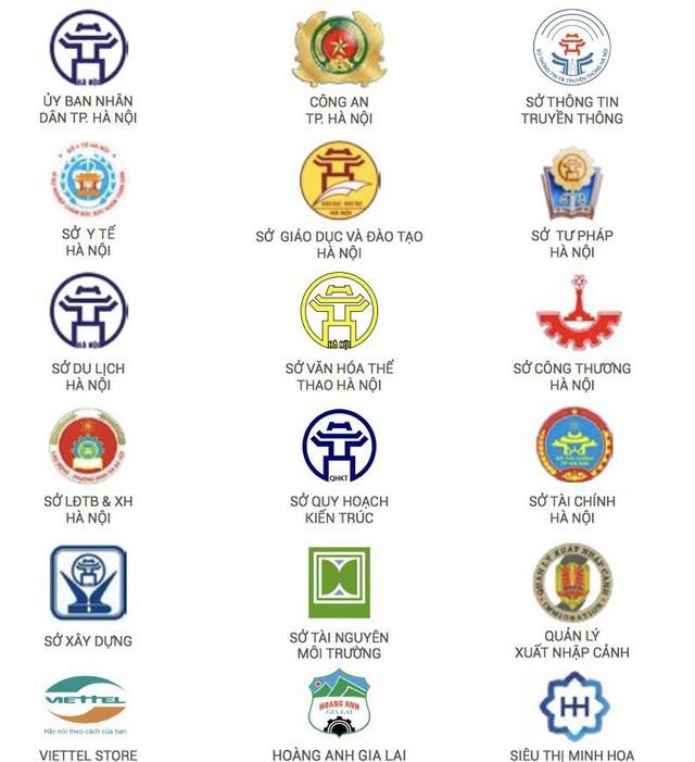 Điều ít biết về Nhật Cường: Top50 doanh nghiệp CNTT hàng đầu cả nước với khách hàng chính là Thành phố Hà Nội  - Ảnh 3.