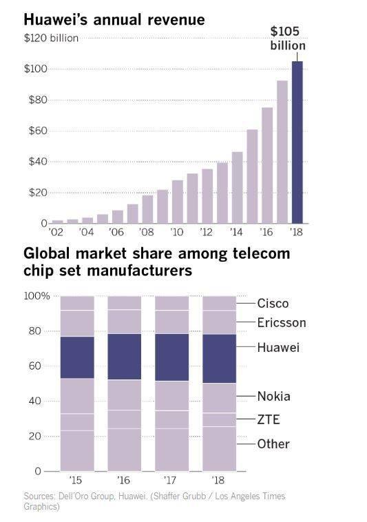Những điều ít biết về 'pháo đài' công nghệ khổng lồ Huawei và nhà sáng lập bí ẩn Nhậm Chính Phi - Ảnh 4.