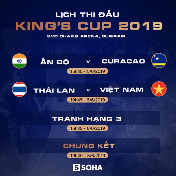 """king's cup 2019 - photo 2 1559889860676715654814 - Báo Thái Lan nói về kịch bản Việt Nam nhận """"trái đắng"""" ở chung kết King's Cup"""