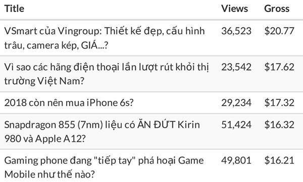 Bà Tân Vlog kiếm được bao tiền từ YouTube? - Ảnh 4.
