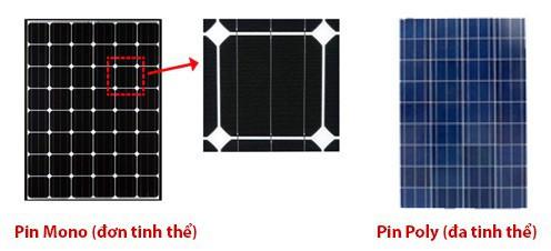 Định đầu tư điện mặt trời cho gia đình? Hãy nắm chắc 5 vấn đề này trước đã - Ảnh 2.