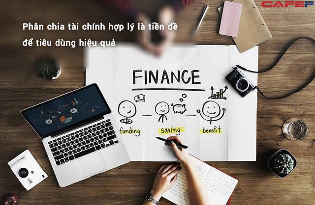 Làm thế nào để tiết kiệm tiền tỷ trước tuổi 40? Hãy để bậc thầy tài chính chỉ cho bạn - Ảnh 2.