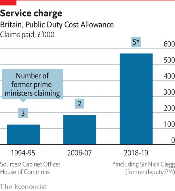 Các cựu Thủ tướng Anh hưởng lương hưu bao nhiêu? - Ảnh 1.