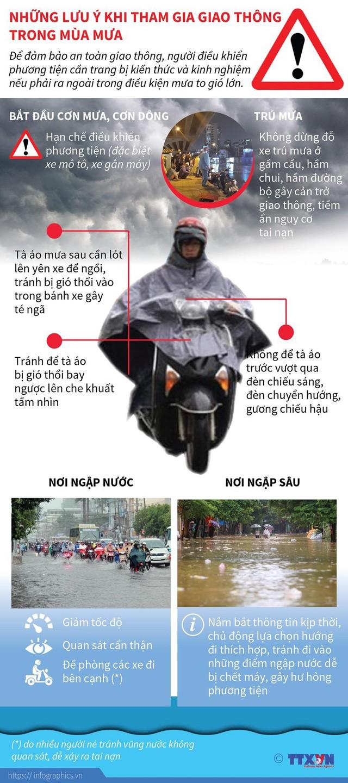 [Infographics] Những lưu ý khi tham gia giao thông trong mùa mưa  - Ảnh 1.