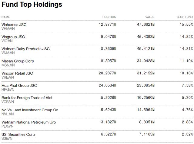 """Nắm giữ hàng trăm triệu USD cổ phiếu Việt Nam, Deutsche Bank liệu có """"bán tháo"""" khi tuyên bố rút lui khỏi thị trường vốn? - Ảnh 1."""