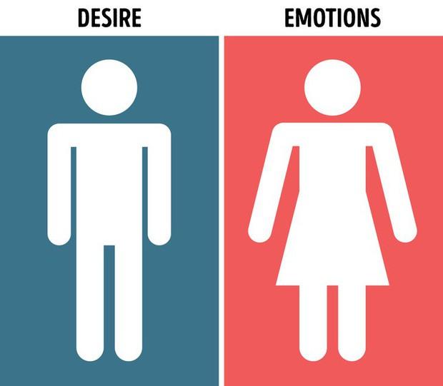 Tại sao con người ta ngoại tình? Có đến 5 lý do cực buồn và đây là cách để ngăn nó xảy ra - Ảnh 1.