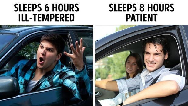 Giả sử mỗi ngày bạn được ngủ 8 tiếng, đây là những gì sẽ xảy ra - Ảnh 5.