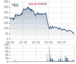 Sau trái đắng Yeah1, Vietnam Holding rót 6 triệu USD vào startup vận chuyển hàng lạnh Aba Cooltrans - Ảnh 1.