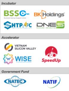 Hệ sinh thái khởi nghiệp Việt Nam vươn lên top 3 trong 6 nước lớn nhất ASEAN, Tiki và VNPay là 2 đơn vị nhận đầu tư công nghệ lớn nhất - Ảnh 6.