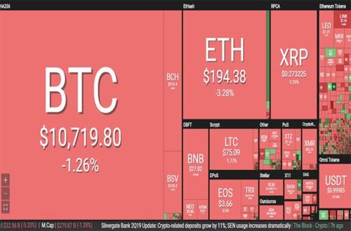 Bitcoin lại đổ đèo - Ảnh 1.