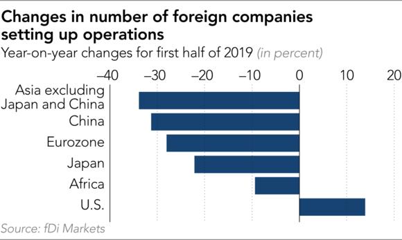 Nikkei: Các công ty lựa chọn tăng công suất nhà máy cũ thay vì xây nhà máy mới ở Việt Nam - Ảnh 1.