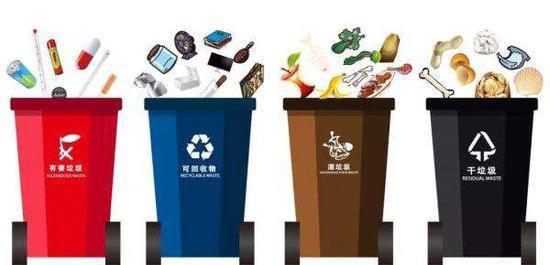 Trung Quốc: đi đổ rác cũng bị nhận diện khuôn mặt, đổ sai thùng là ăn phạt - Ảnh 3.