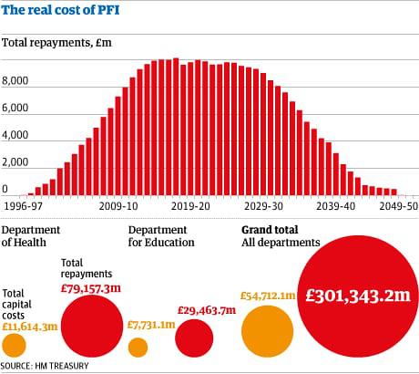 Chẳng riêng Việt Nam, nước Anh cũng đau đầu với câu chuyện 1 tỷ Bảng để sửa một cái ổ gà - Ảnh 4.