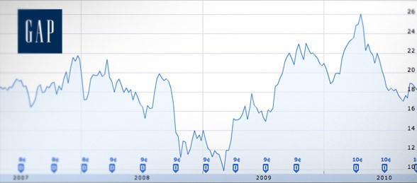 """Thảm họa đổi logo của GAP – """"Đốt"""" 100 triệu USD chỉ để xài trong 7 ngày, cổ phiếu rớt 13%, trở thành trò cười cho thiên hạ - Ảnh 3."""