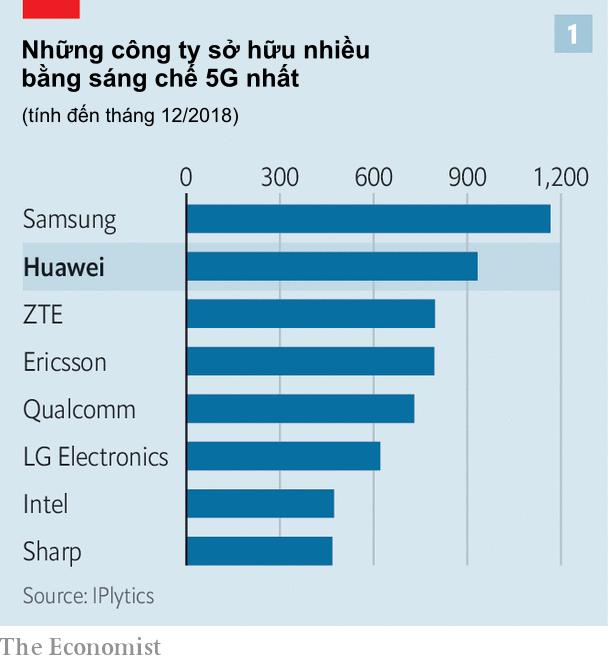 Ông Nhậm Chính Phi: Chỉ với một lần trả phí, người dùng trên toàn thế giới sẽ được truy cập vĩnh viễn vào các bằng sáng chế, mã code và bí quyết chế tạo công nghệ của Huawei! - Ảnh 1.