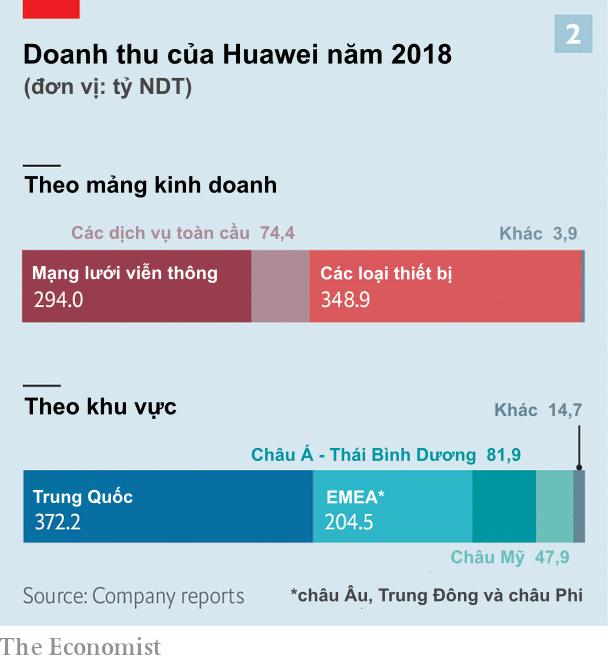 Ông Nhậm Chính Phi: Chỉ với một lần trả phí, người dùng trên toàn thế giới sẽ được truy cập vĩnh viễn vào các bằng sáng chế, mã code và bí quyết chế tạo công nghệ của Huawei! - Ảnh 3.