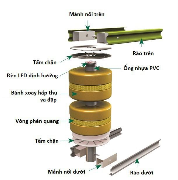 Rào chắn bánh xoay, hệ thống giảm thiệt hại do tai nạn giao thông nay đã xuất hiện ở Việt Nam - Ảnh 4.